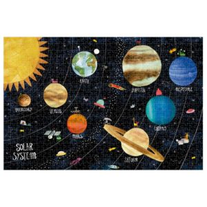 Micropuzzle Planets von londji